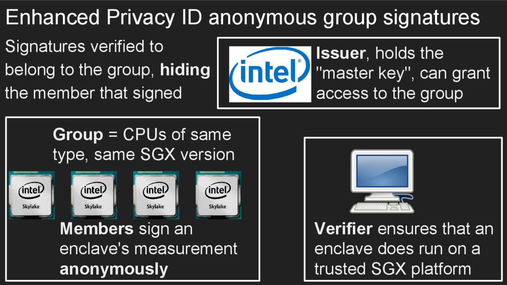 Enhanced Privacy ID anonymous group signatures ...