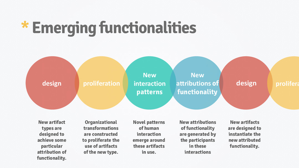* Emerging functionalities New artifact types a...