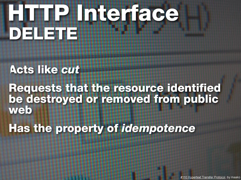 HTTP Interface #110 Hypertext Transfer Protocol...