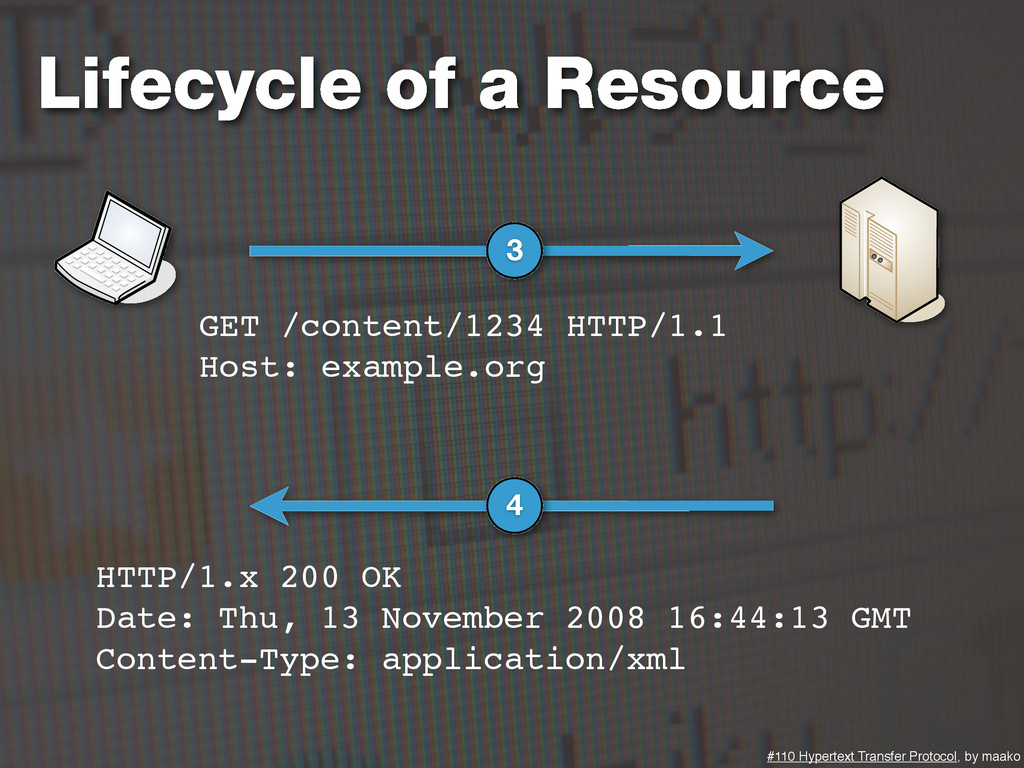 #110 Hypertext Transfer Protocol, by maako 3 GE...