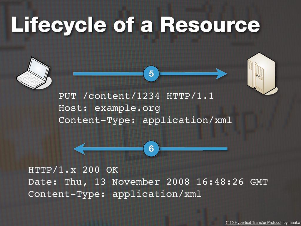 #110 Hypertext Transfer Protocol, by maako 5 PU...