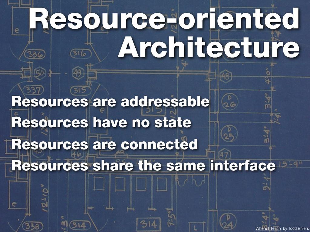 Resource-oriented Architecture Where I Teach, b...