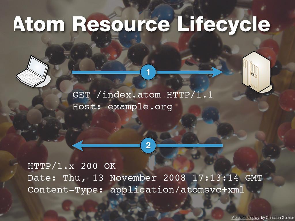 1 GET /index.atom HTTP/1.1 Host: example.org 2 ...