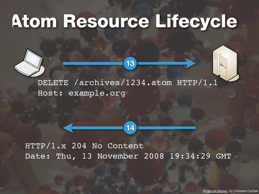 13 14 HTTP/1.x 204 No Content Date: Thu, 13 Nov...