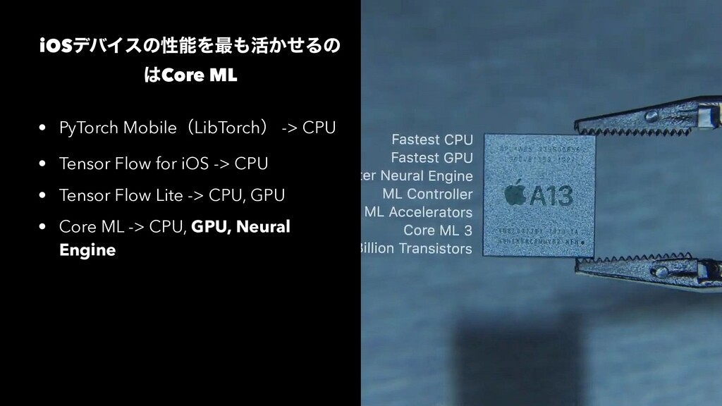 iOSσόΠεͷੑΛ࠷׆͔ͤΔͷ Core ML • PyTorch MobileʢLi...