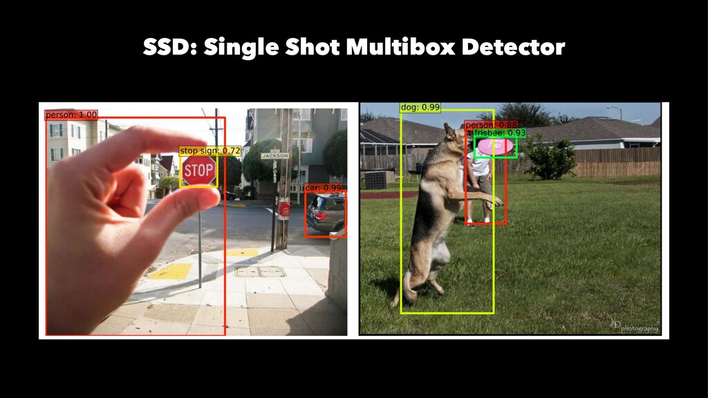 SSD: Single Shot Multibox Detector
