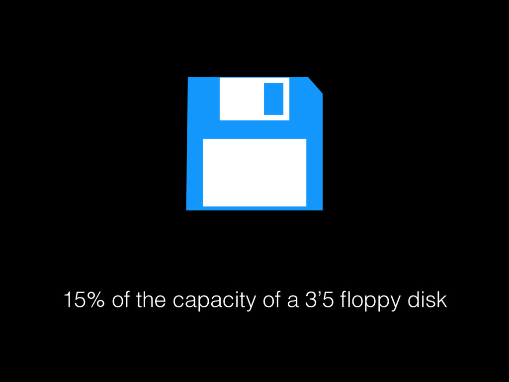 15% of the capacity of a 3'5 floppy disk
