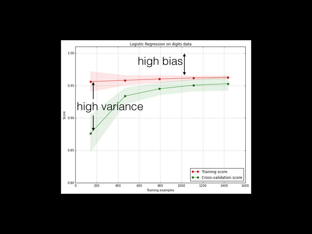 high bias high variance