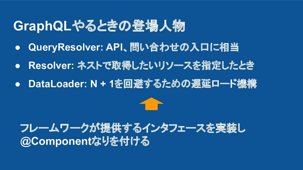 GraphQLやるときの登場人物 ● QueryResolver: API、問い合わせの入口に...