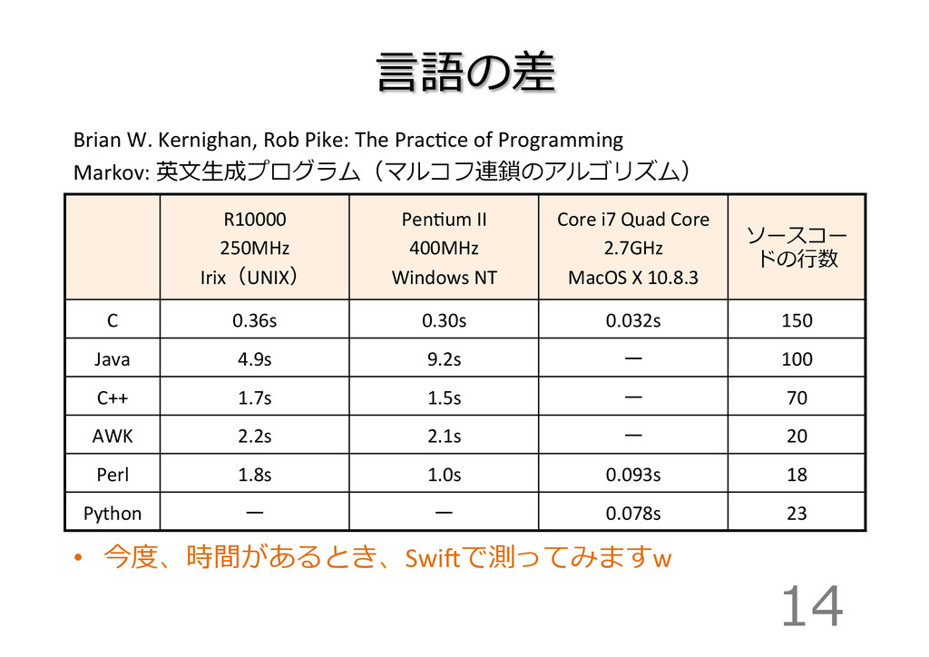 ⾔言語の差 Brian W. Kernighan, Rob Pike:...