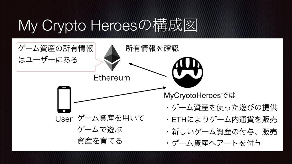 My Crypto Heroesͷߏਤ &UIFSFVN 6TFS ήʔϜͷॴ༗ใ ...