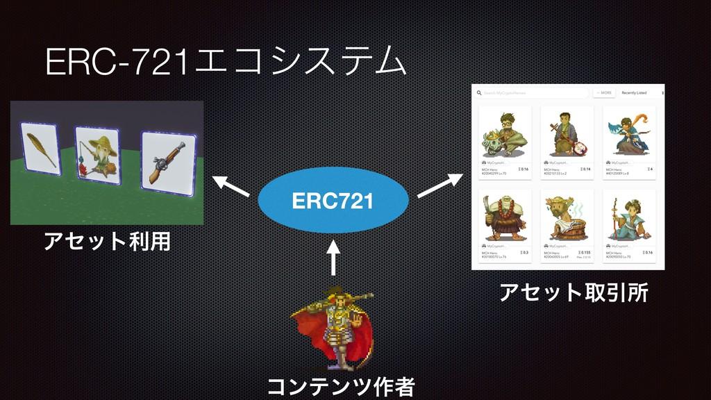 ΞηοτऔҾॴ Ξηοτར༻ ίϯςϯπ࡞ऀ ERC721 ERC-721ΤίγεςϜ