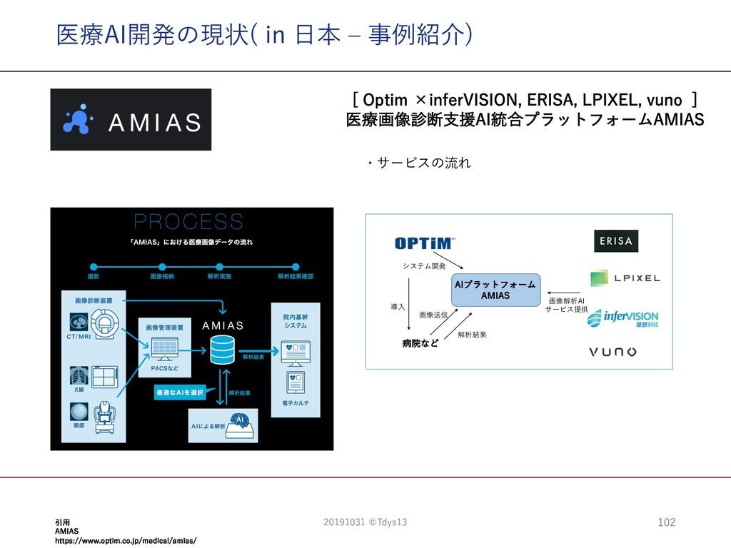 医療AI開発の現状( in ⽇本 ‒ 事例紹介) [ Optim ×inferVISION, ...