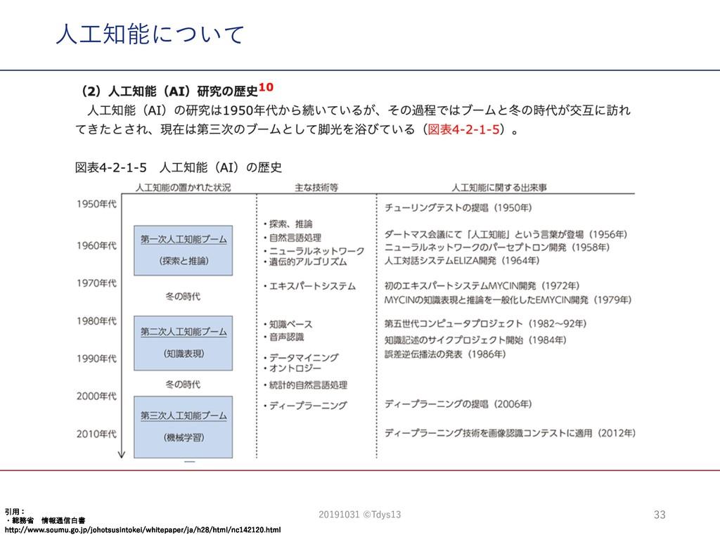 ⼈⼯知能について 33 引⽤: ・総務省 情報通信⽩書 http://www.soumu.go...