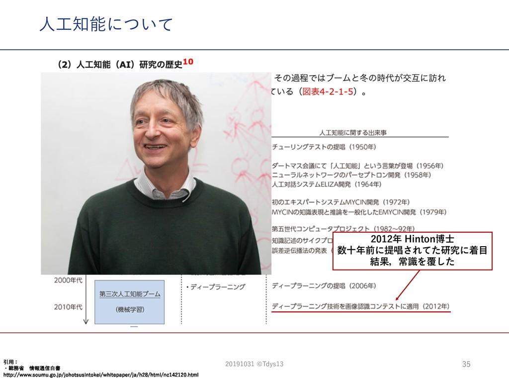 ⼈⼯知能について 35 引⽤: ・総務省 情報通信⽩書 http://www.soumu.go...