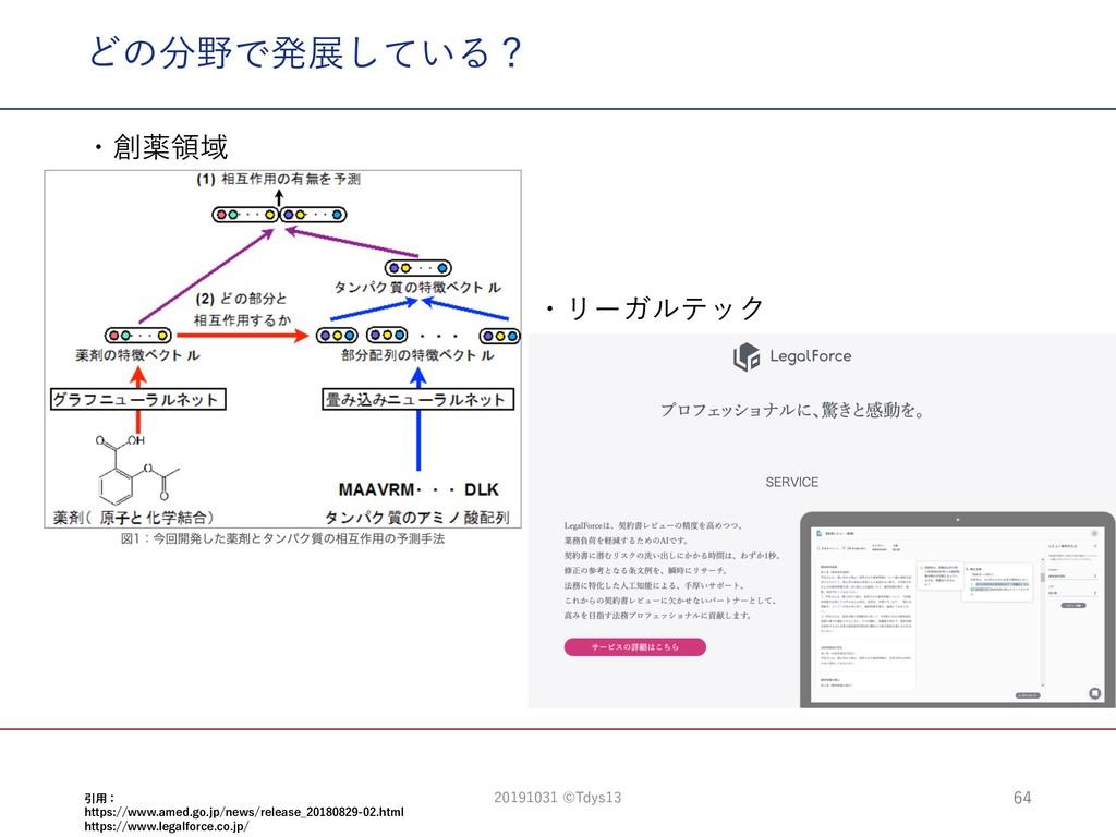 どの分野で発展している? 引⽤: https://www.amed.go.jp/news/re...