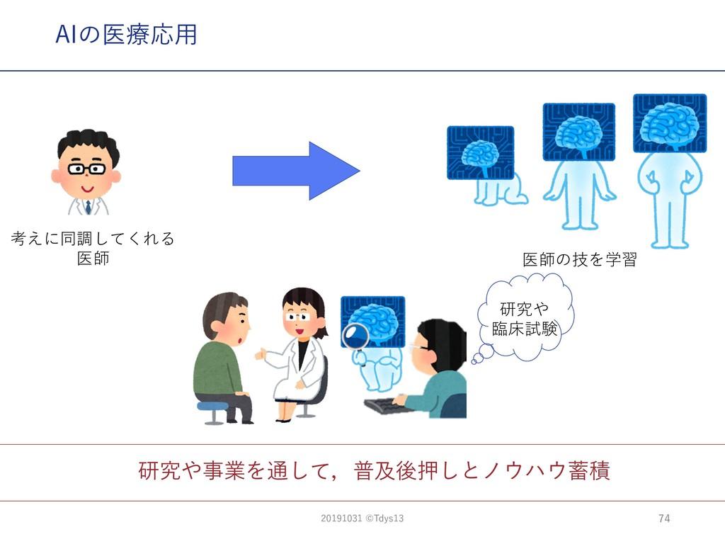 研究や事業を通して,普及後押しとノウハウ蓄積 AIの医療応⽤    ...