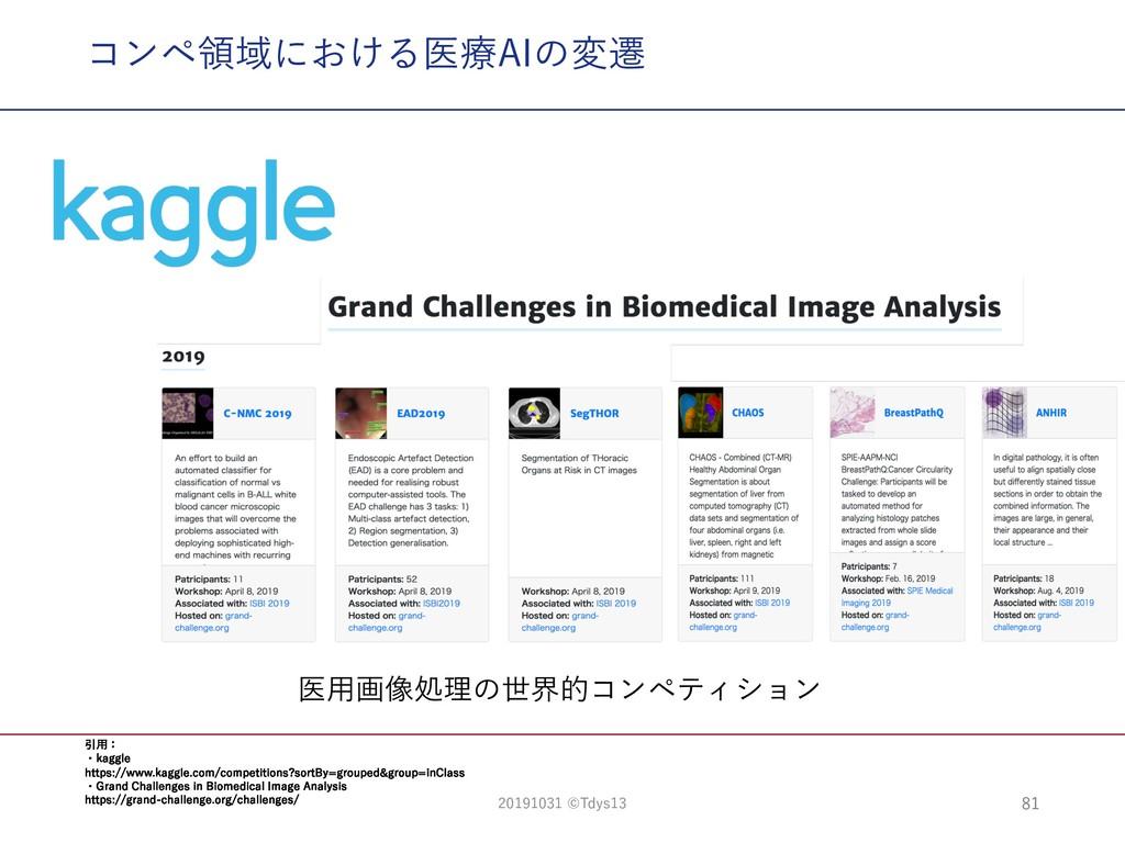 コンペ領域における医療AIの変遷 引⽤: ・kaggle https://www.kaggle...