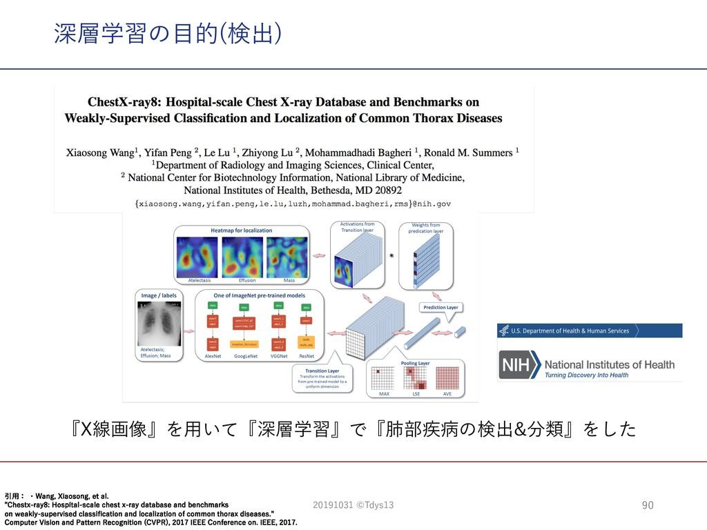 深層学習の⽬的(検出) 90 『X線画像』を⽤いて『深層学習』で『肺部疾病の検出&分類』をした...