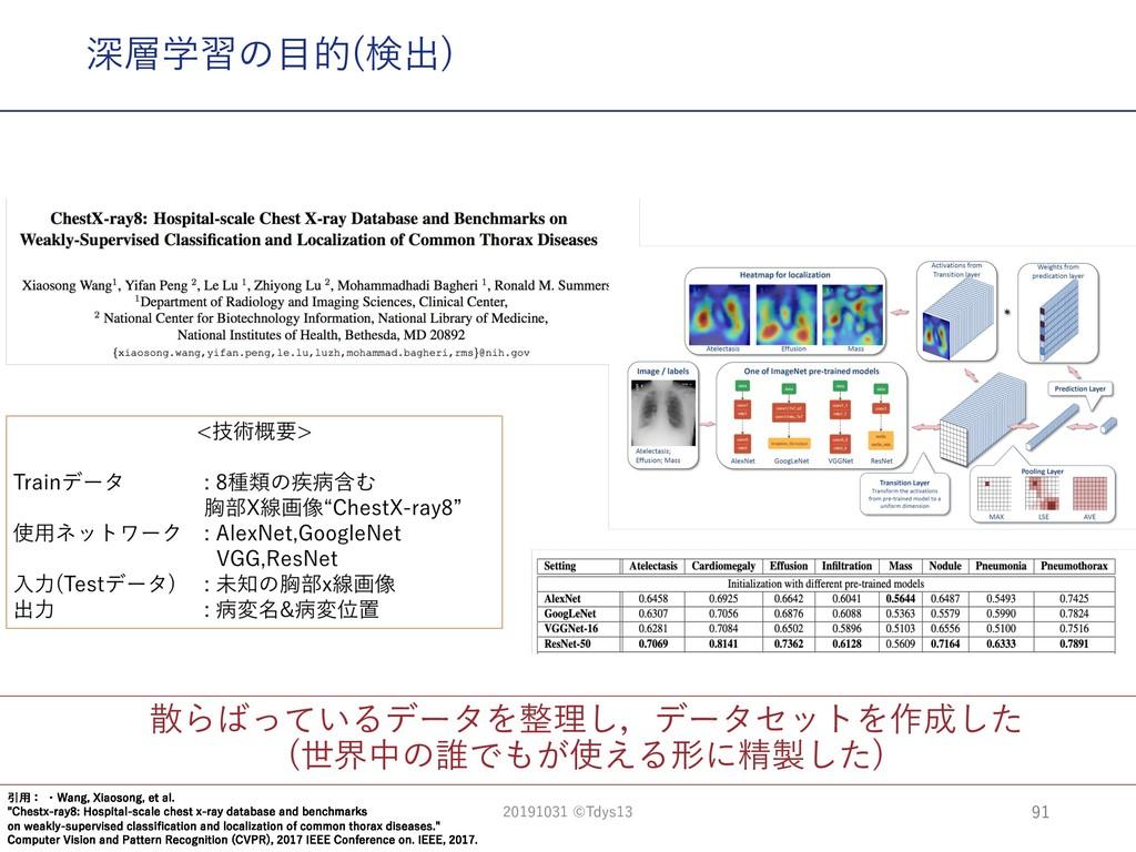 """深層学習の⽬的(検出) 91 引⽤: ・Wang, Xiaosong, et al. """"Che..."""
