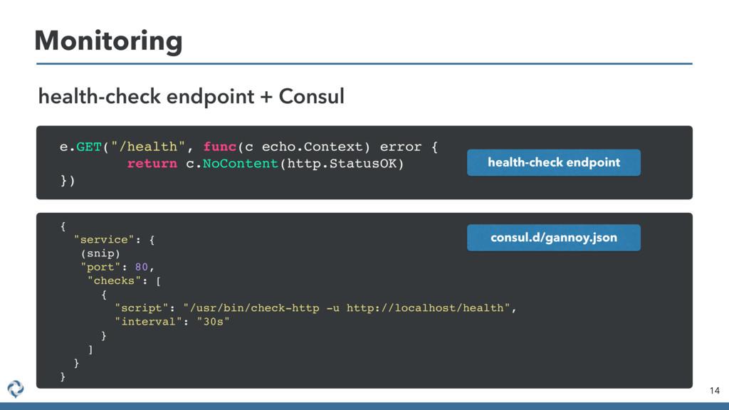 Monitoring 14 health-check endpoint + Consul e....