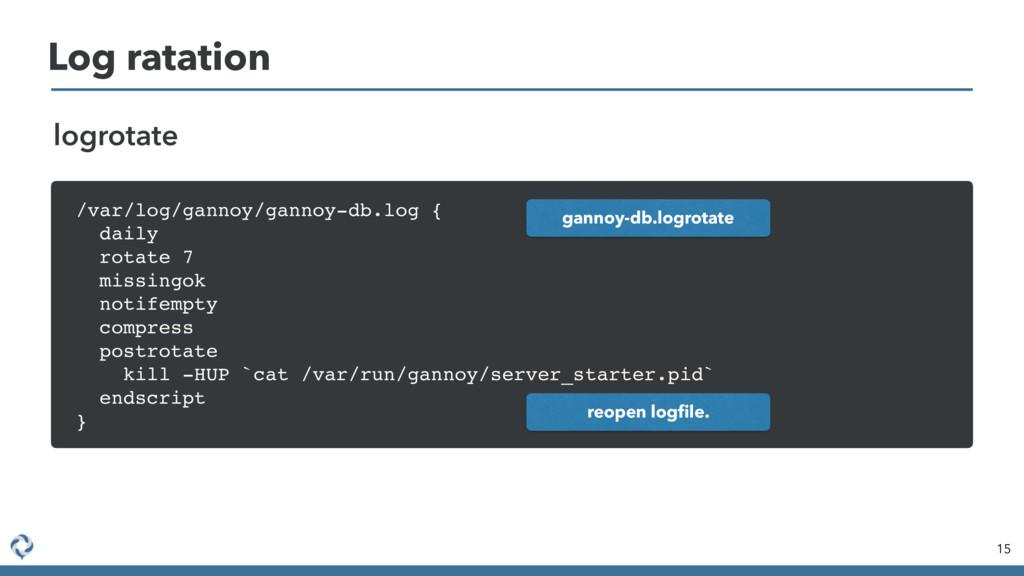 Log ratation 15 logrotate /var/log/gannoy/ganno...