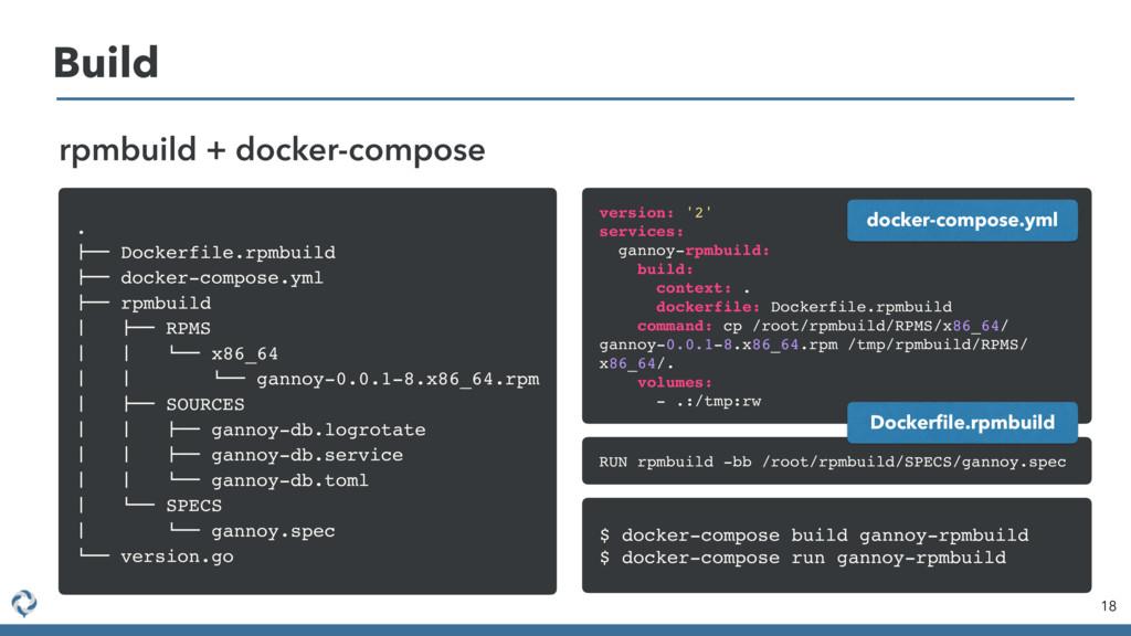 "Build 18 rpmbuild + docker-compose . !"""" Docker..."