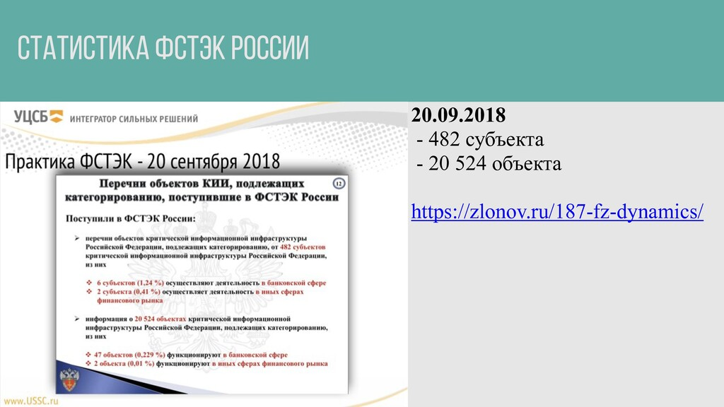 СТАТИСТИКА ФСТЭК РОССИИ 20.09.2018 - 482 субъек...