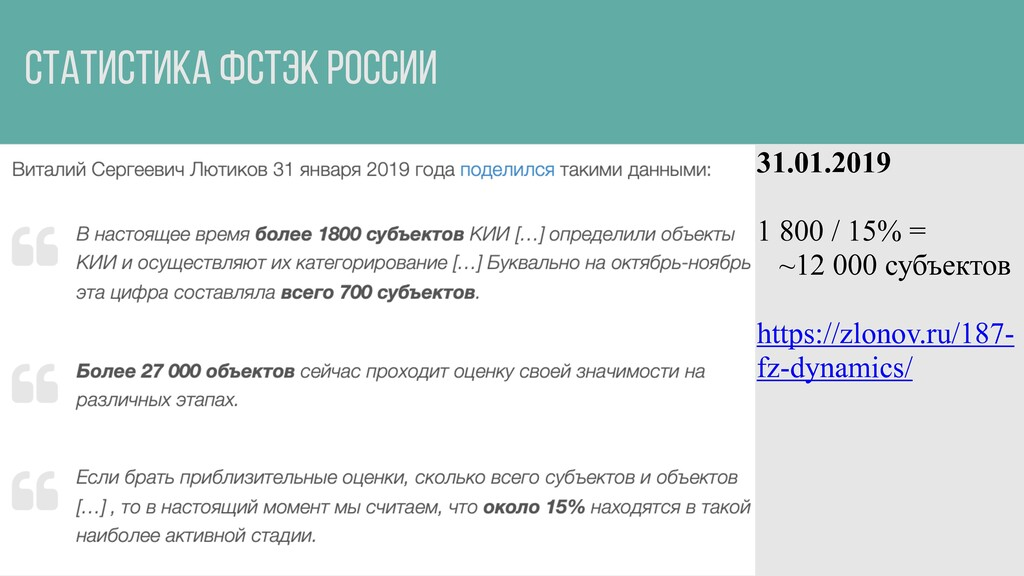 СТАТИСТИКА ФСТЭК РОССИИ 31.01.2019 1 800 / 15% ...