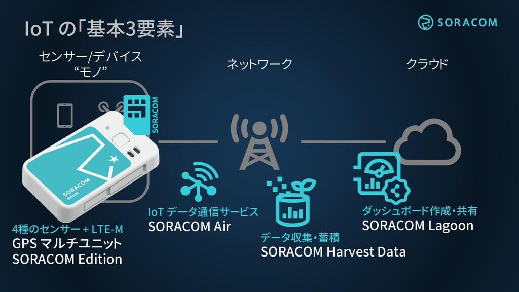 """クラウド ネットワーク センサー/デバイス """"モノ"""" IoT の「基本3要素」 4種のセンサー..."""