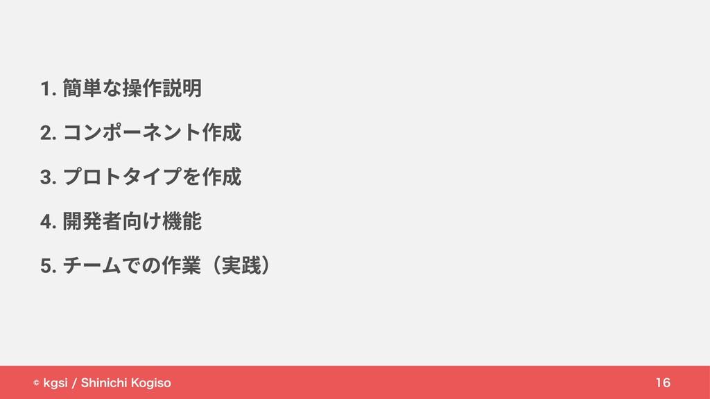 © kgsi / Shinichi Kogiso 16 1. 簡単な操作説明 2. コンポーネ...