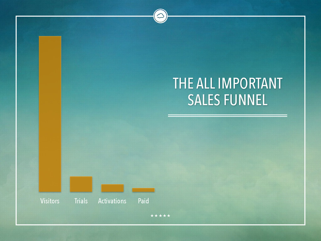 THE ALL IMPORTANT SALES FUNNEL Visitors Trials ...