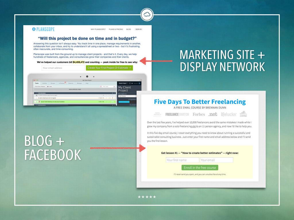 MARKETING SITE + DISPLAY NETWORK BLOG + FACEBOOK