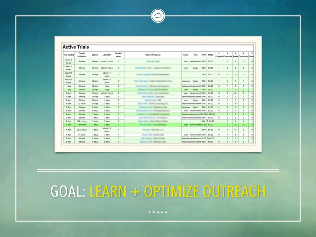 GOAL: LEARN + OPTIMIZE OUTREACH