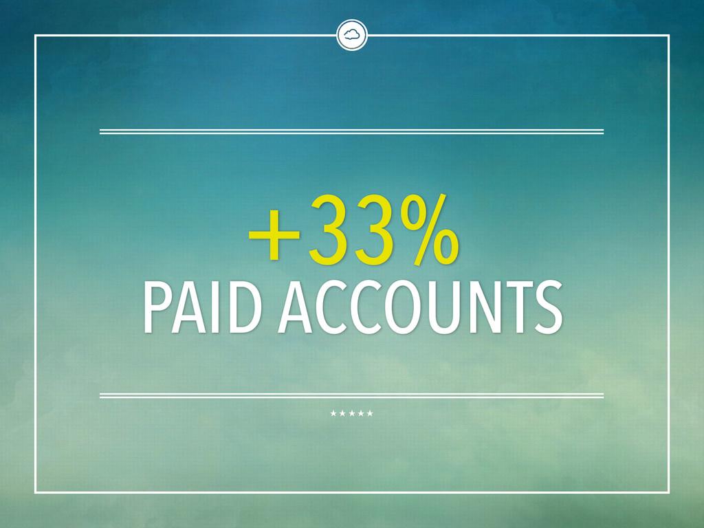 +33% PAID ACCOUNTS