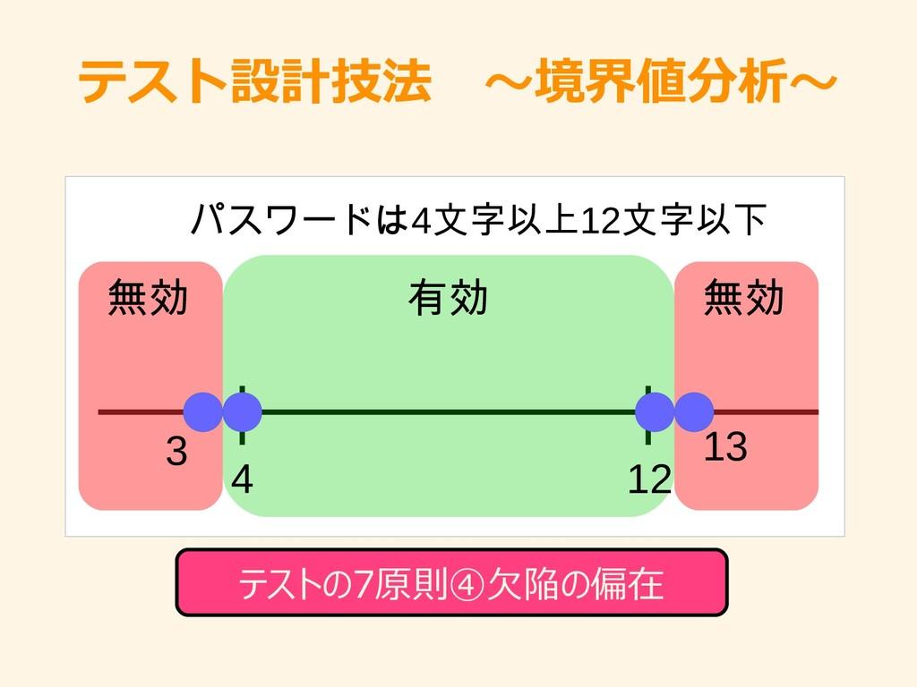 テスト設計技法 ~境界値分析~ 12 4 有効 無効 無効 3 13 パスワードは4文字以上1...