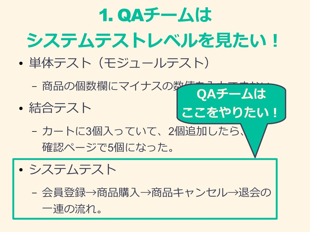 1. QAチームは システムテストレベルを見たい! ● 単体テスト(モジュールテスト) – 商...