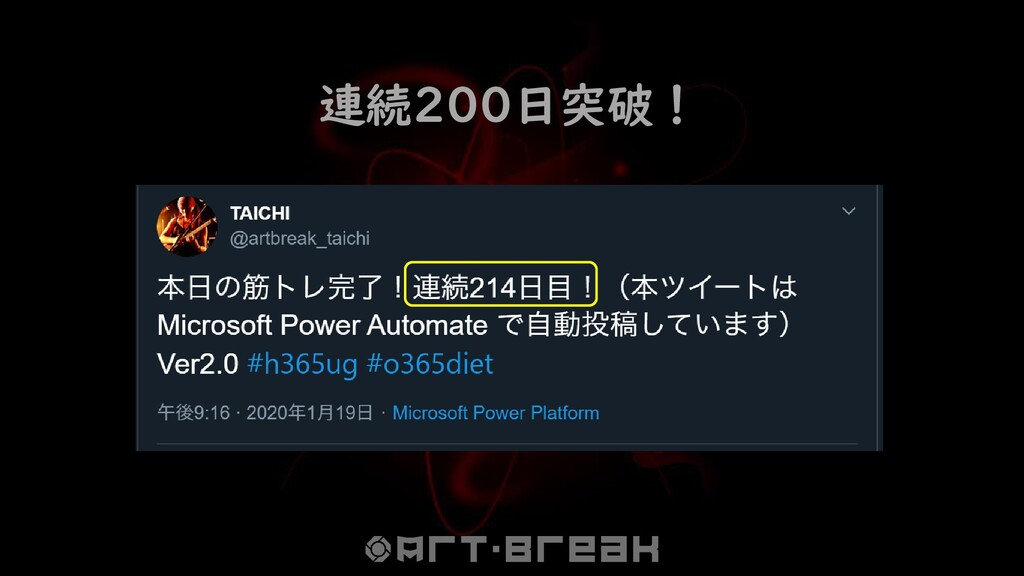 連続200日突破!