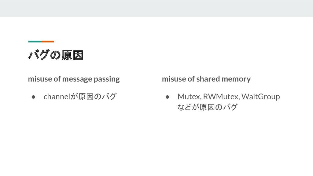 バグの原因 misuse of message passing ● channelが原因のバグ...