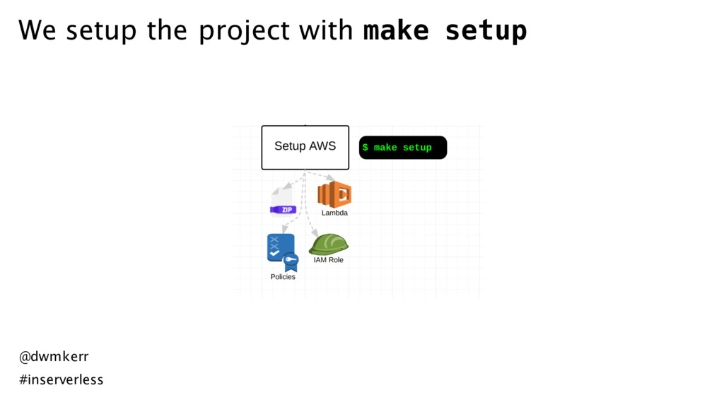 We setup the project with make setup @dwmkerr #...