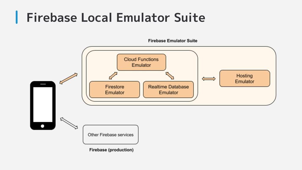Firebase Local Emulator Suite