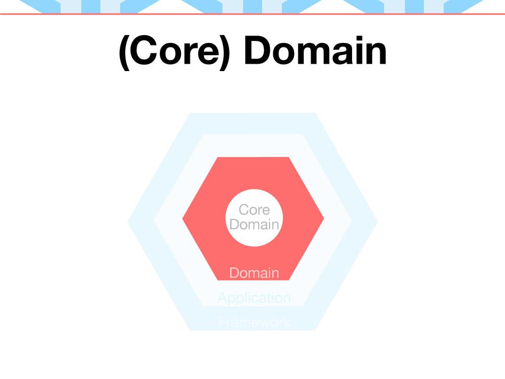 (Core) Domain Core Domain Application Domain Fr...