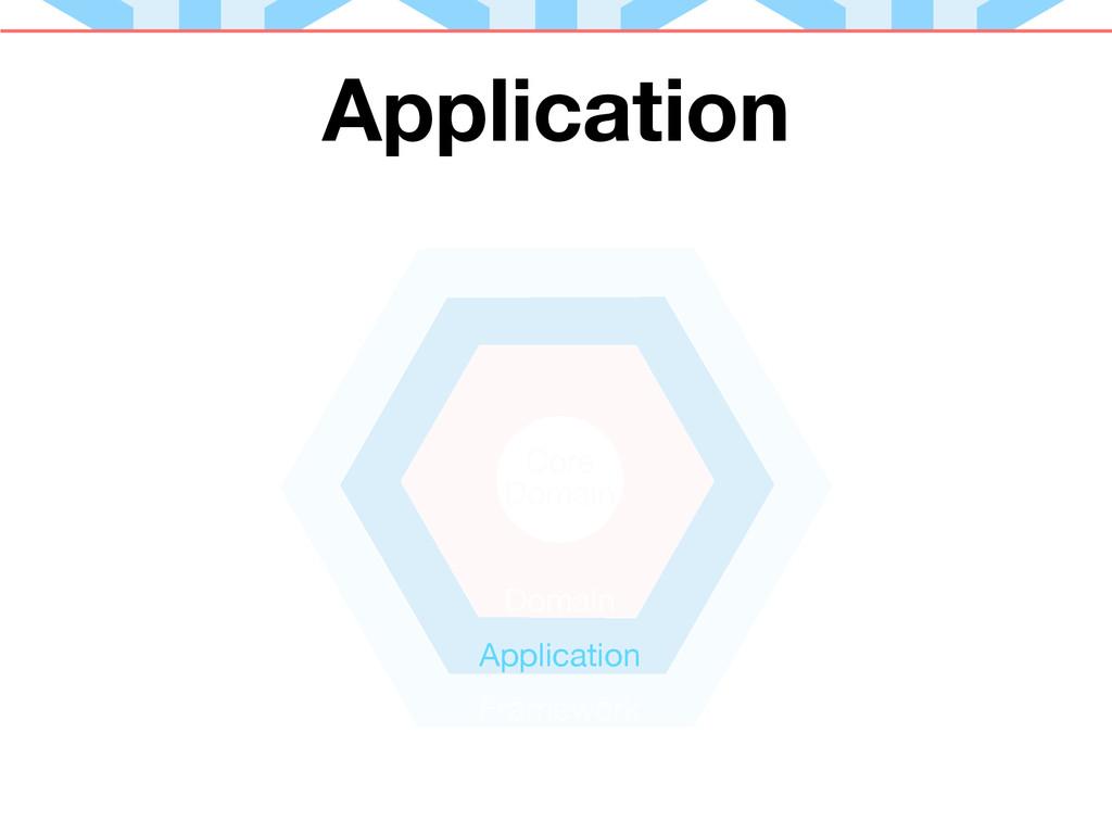 Application Core Domain Application Domain Fram...