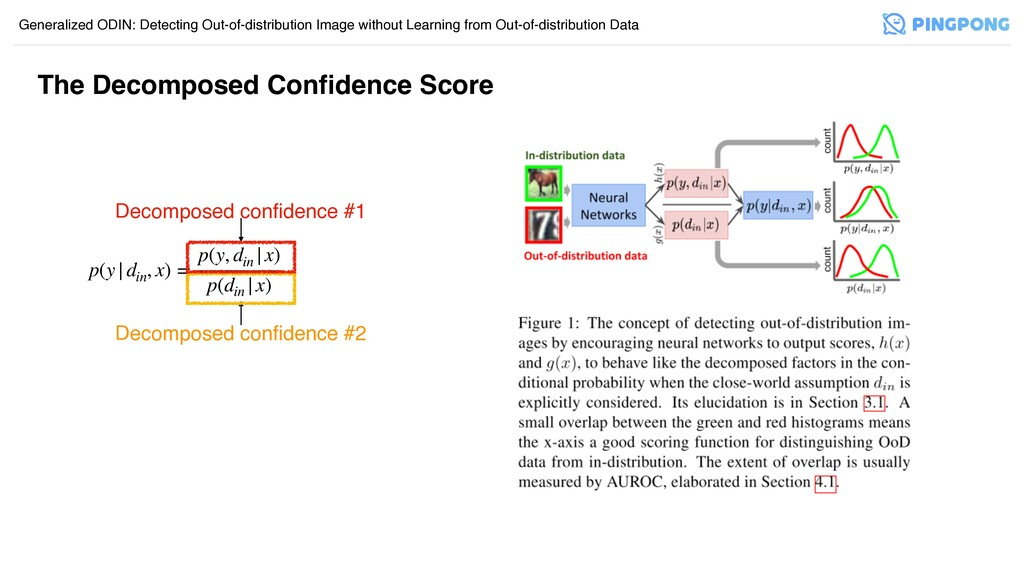 The Decomposed Confidence Score p(y|d in , x) = ...