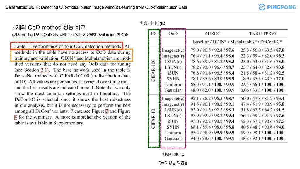4ѐ OoD method מ ࠺Ү 4о method ݽف OoD ؘఠܳ ࠁ ...