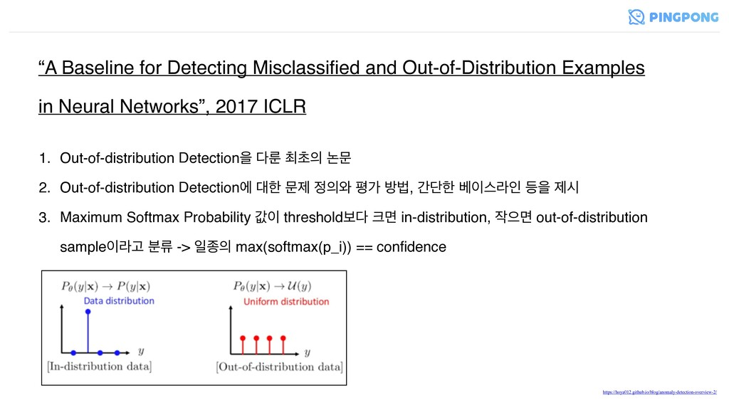 """""""A Baseline for Detecting Misclassified and Out-..."""