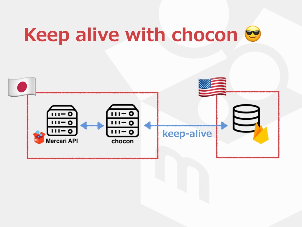Keep alive with chocon  + , keep-alive