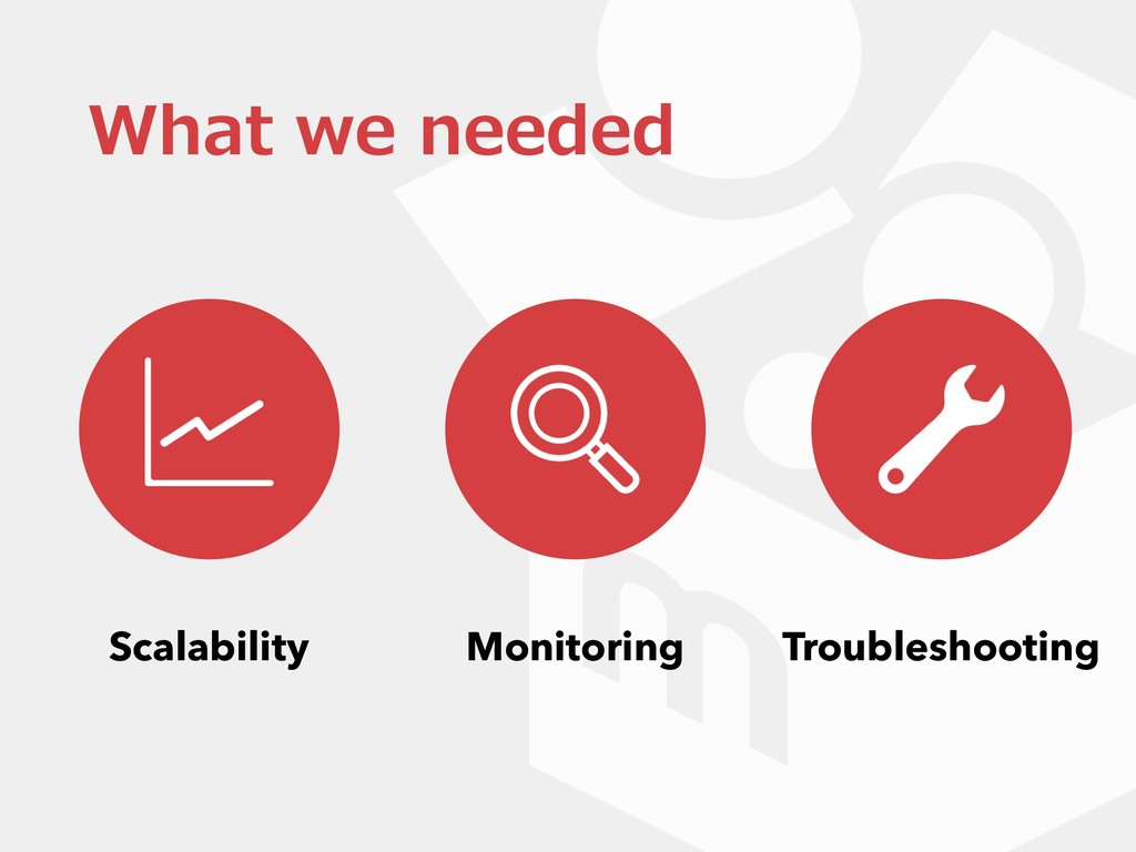 Scalability Monitoring Troubleshooting What we ...