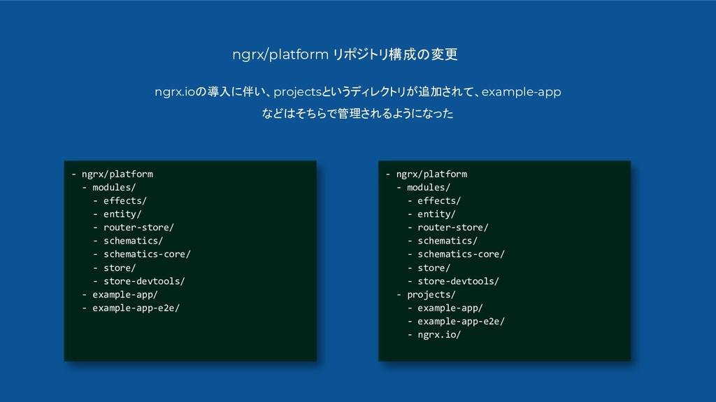 - ngrx/platform - modules/ - effects/ - entity/...