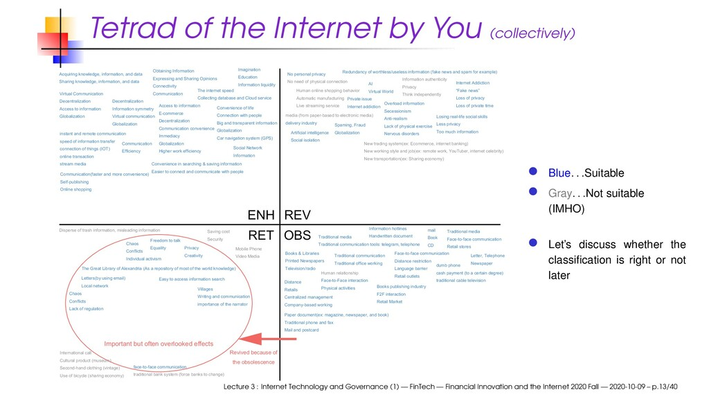 Tetrad of the Internet by You (collectively) EN...